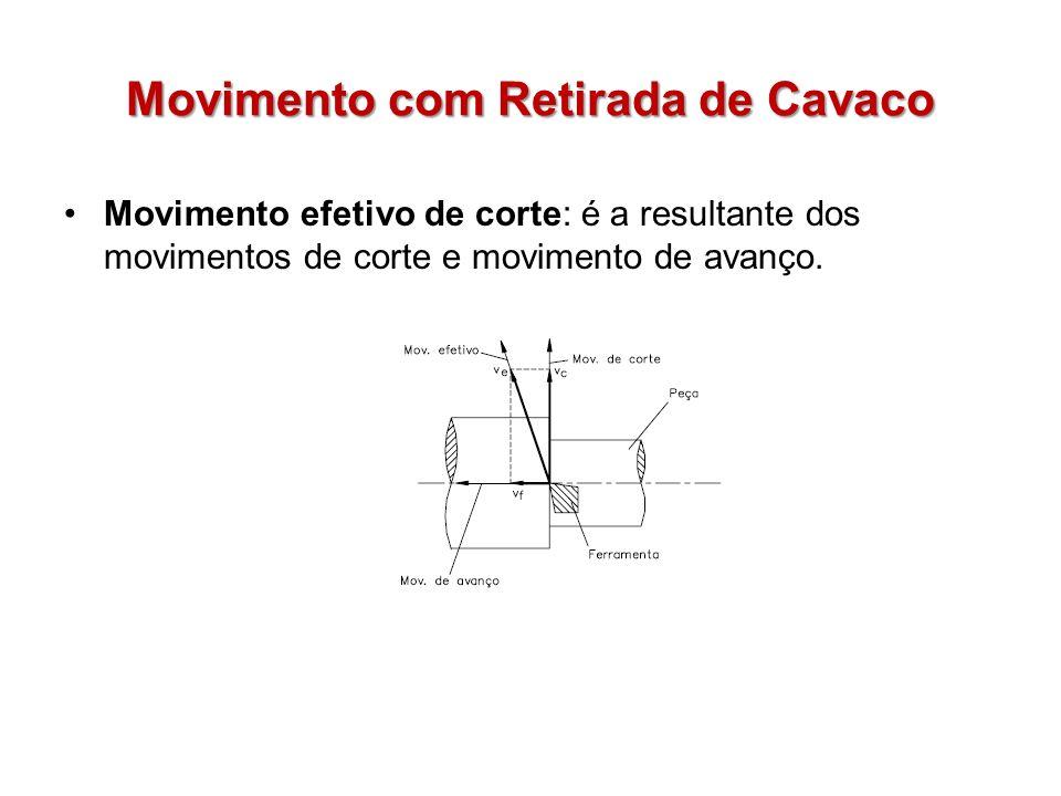 Movimento com Retirada de Cavaco Movimento efetivo de corte: é a resultante dos movimentos de corte e movimento de avanço.