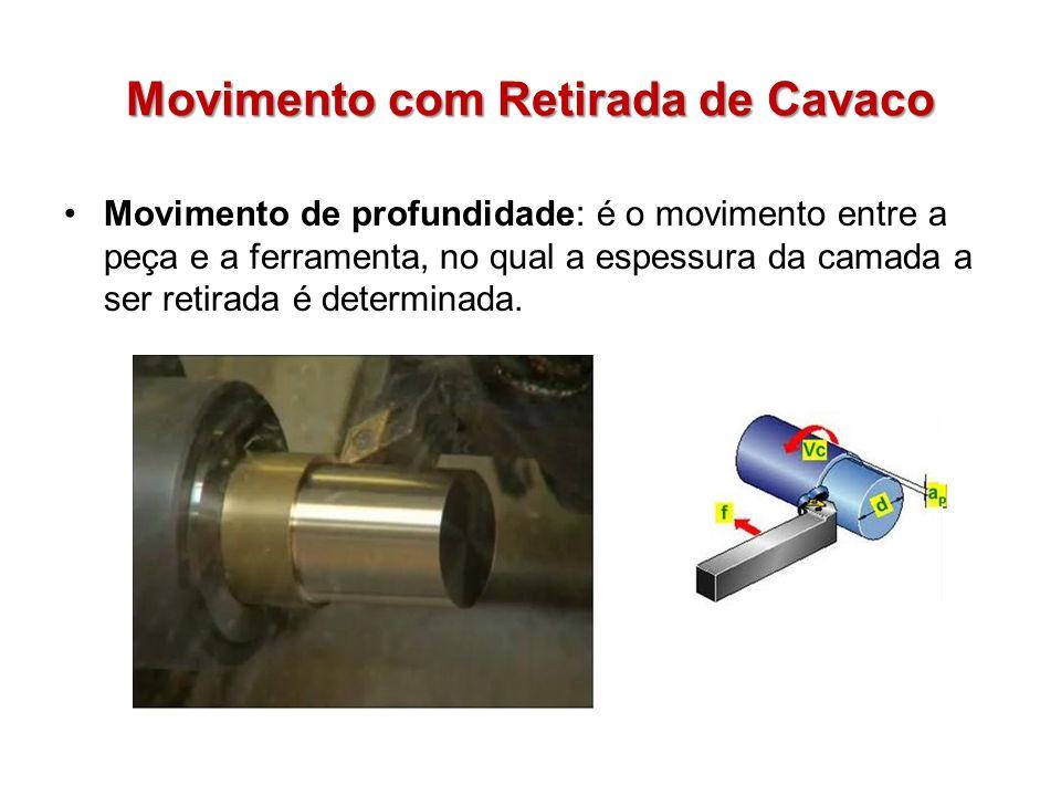Movimento com Retirada de Cavaco Movimento de profundidade: é o movimento entre a peça e a ferramenta, no qual a espessura da camada a ser retirada é