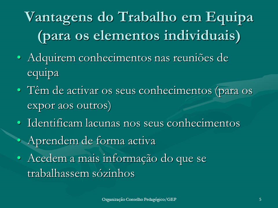 Organização Conselho Pedagógico/GEP16 Fases do trabalho em equipa Análise do problema: qual é o problema.