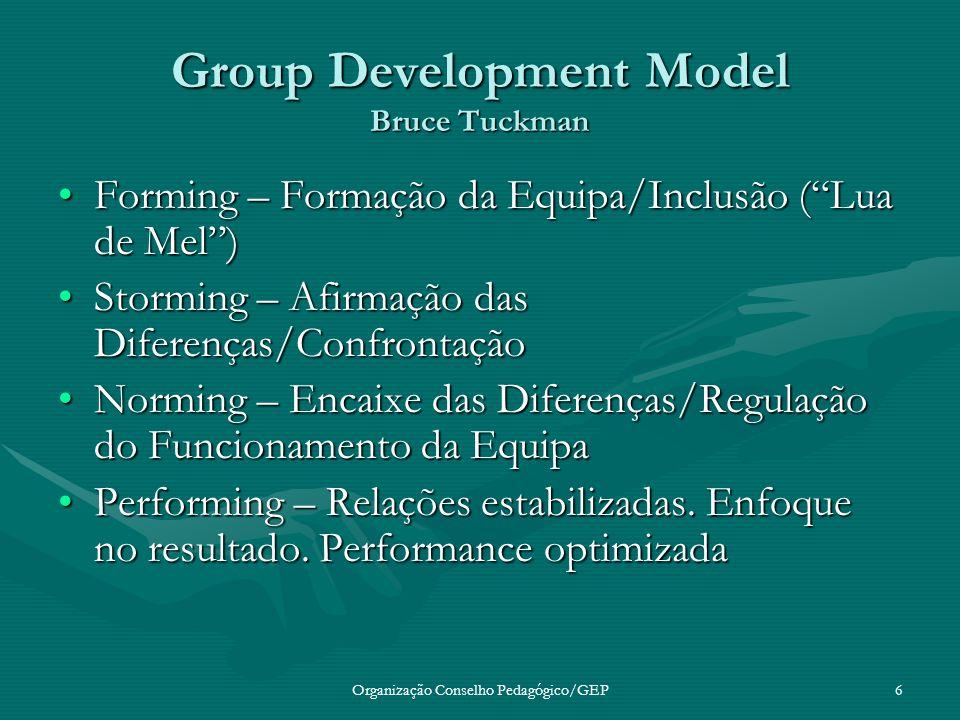 Organização Conselho Pedagógico/GEP6 Group Development Model Bruce Tuckman Forming – Formação da Equipa/Inclusão (Lua de Mel)Forming – Formação da Equipa/Inclusão (Lua de Mel) Storming – Afirmação das Diferenças/ConfrontaçãoStorming – Afirmação das Diferenças/Confrontação Norming – Encaixe das Diferenças/Regulação do Funcionamento da EquipaNorming – Encaixe das Diferenças/Regulação do Funcionamento da Equipa Performing – Relações estabilizadas.