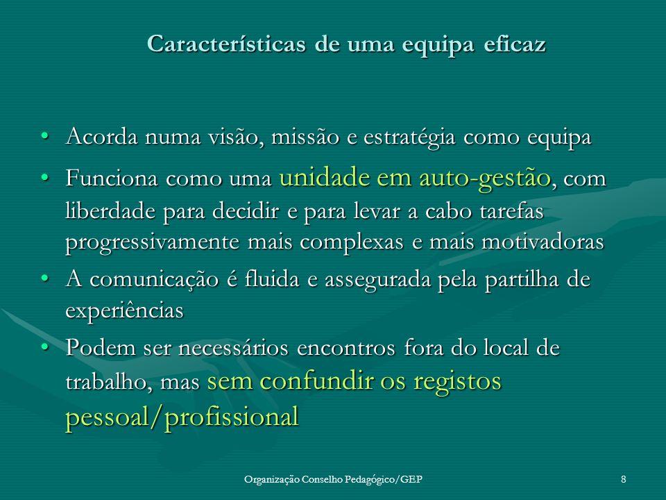 Organização Conselho Pedagógico/GEP19 O impacto do Líder Dinâmica de Grupo Necessidades Individuais Requisitos da Tarefa