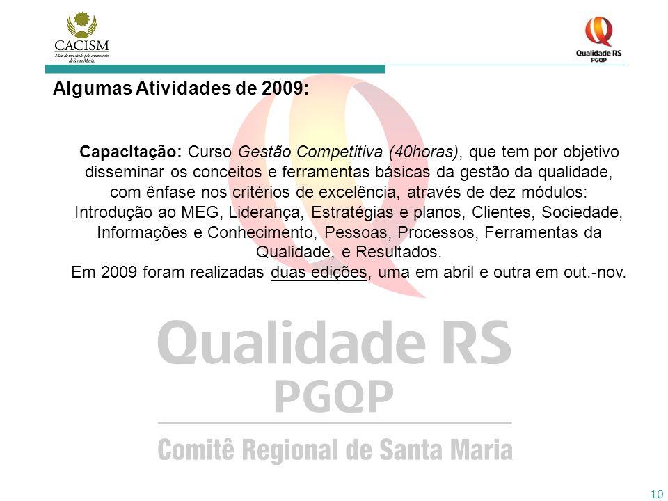 10 Algumas Atividades de 2009: Capacitação: Curso Gestão Competitiva (40horas), que tem por objetivo disseminar os conceitos e ferramentas básicas da