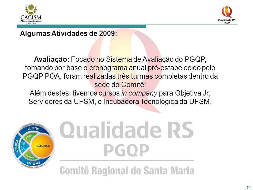 11 Algumas Atividades de 2009: Avaliação: Focado no Sistema de Avaliação do PGQP, tomando por base o cronograma anual pré-estabelecido pelo PGQP POA,
