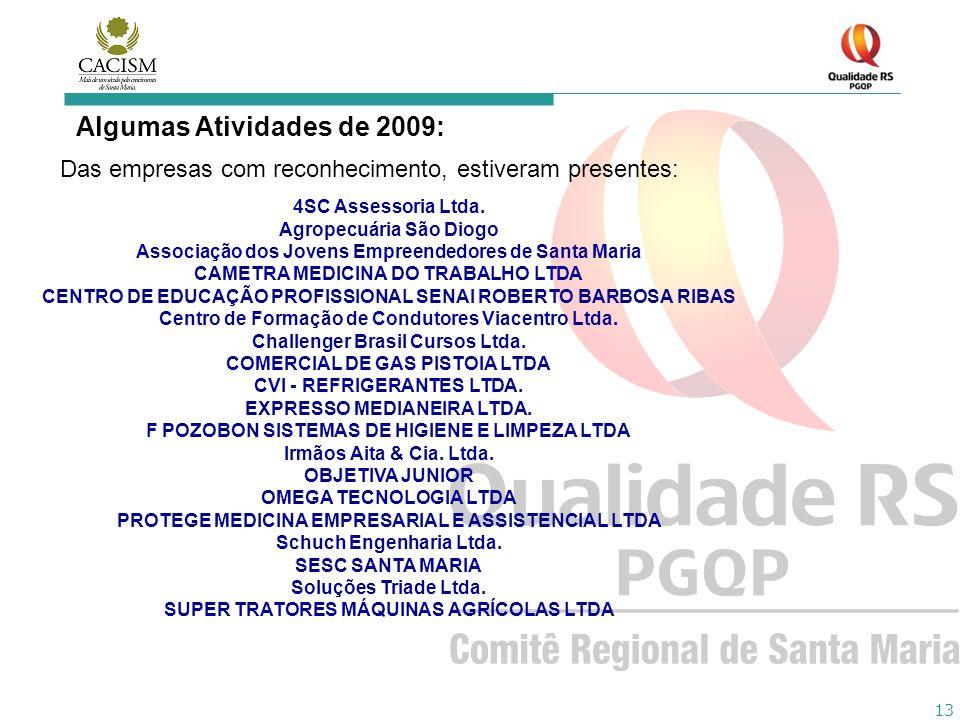 13 Algumas Atividades de 2009: Das empresas com reconhecimento, estiveram presentes: 4SC Assessoria Ltda. Agropecuária São Diogo Associação dos Jovens