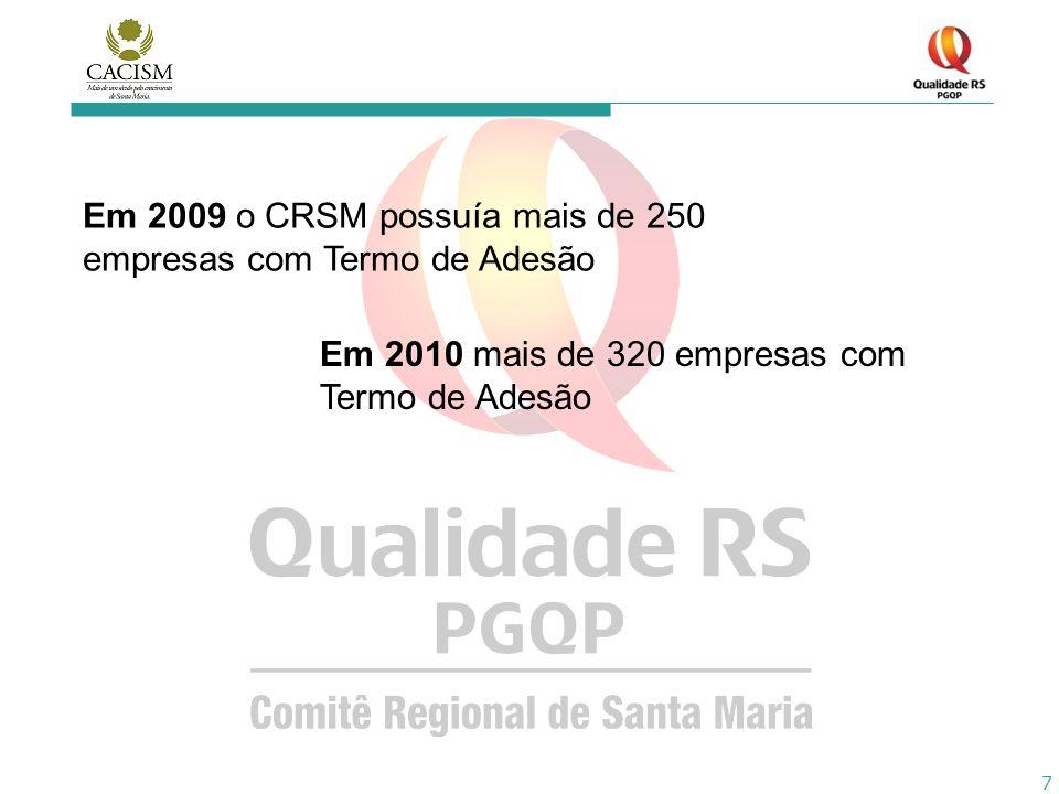 7 Em 2009 o CRSM possuía mais de 250 empresas com Termo de Adesão Em 2010 mais de 320 empresas com Termo de Adesão