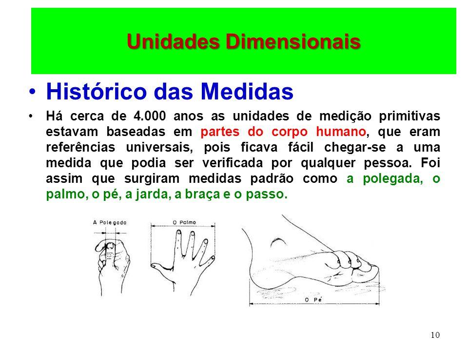10 Unidades Dimensionais Histórico das Medidas Há cerca de 4.000 anos as unidades de medição primitivas estavam baseadas em partes do corpo humano, que eram referências universais, pois ficava fácil chegar-se a uma medida que podia ser verificada por qualquer pessoa.