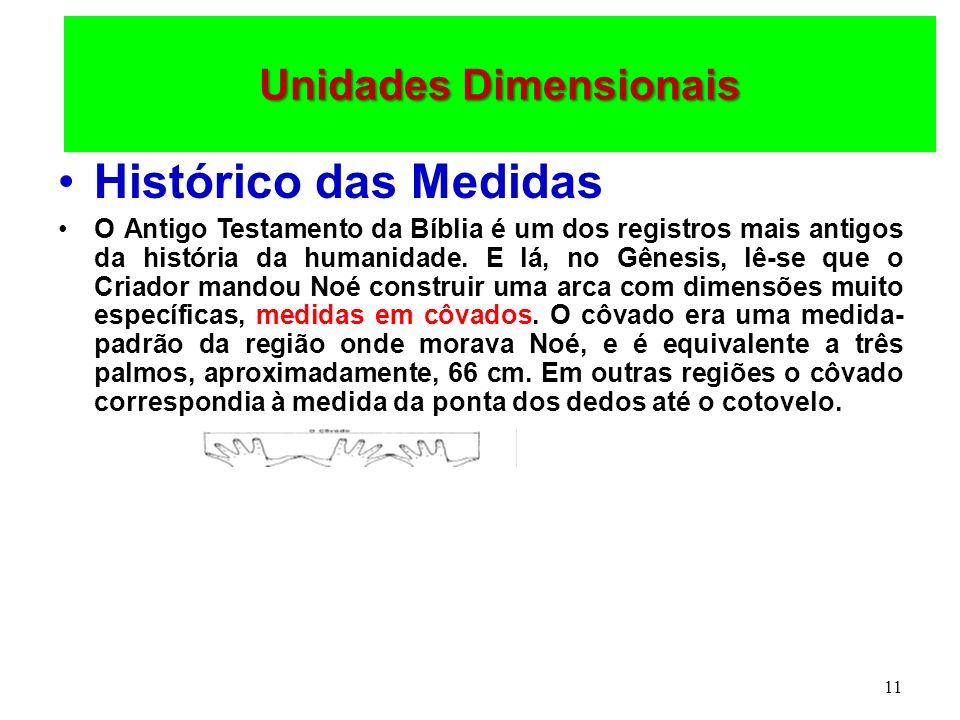 11 Unidades Dimensionais Histórico das Medidas O Antigo Testamento da Bíblia é um dos registros mais antigos da história da humanidade.