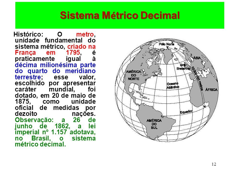 12 Sistema M é trico Decimal Histórico: O metro, unidade fundamental do sistema métrico, criado na França em 1795, é praticamente igual à décima milionésima parte do quarto do meridiano terrestre; esse valor, escolhido por apresentar caráter mundial, foi dotado, em 20 de maio de 1875, como unidade oficial de medidas por dezoito nações.