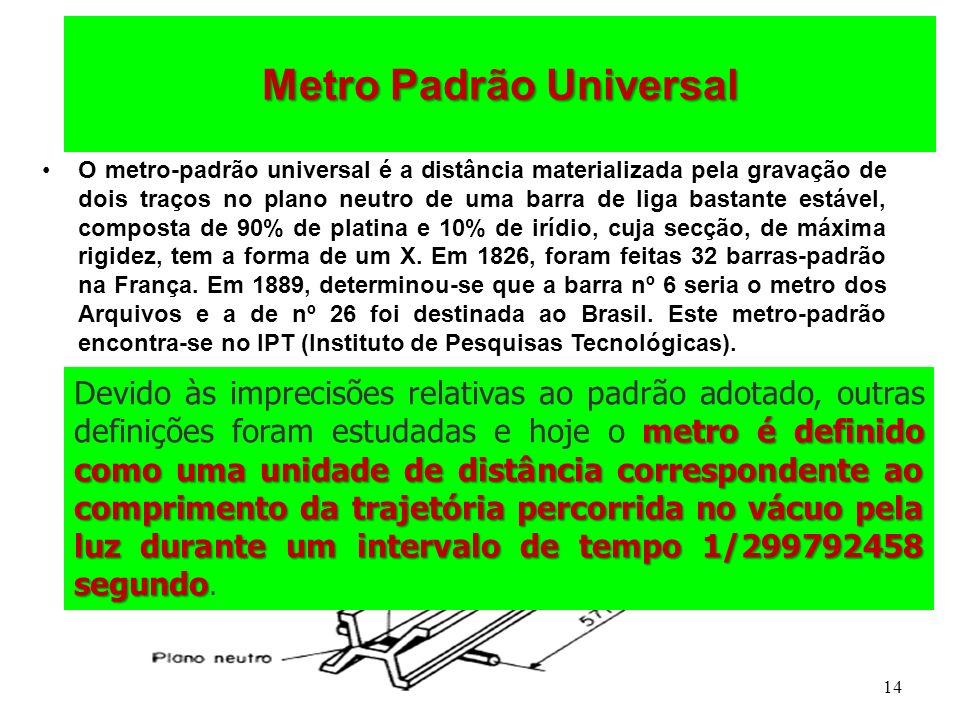 14 Metro Padrão Universal O metro-padrão universal é a distância materializada pela gravação de dois traços no plano neutro de uma barra de liga basta