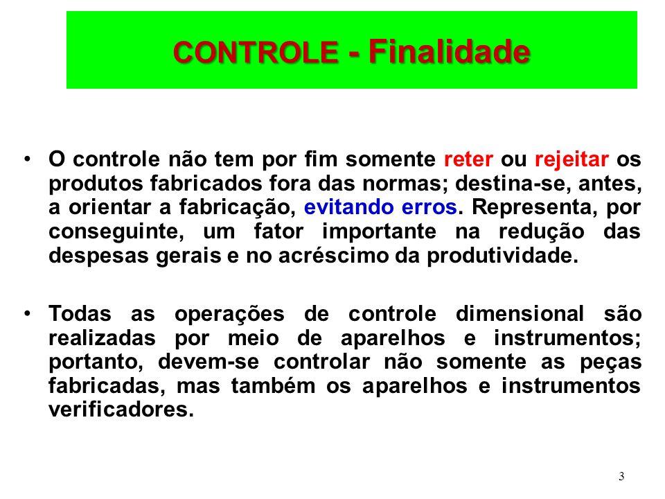 3 CONTROLE - Finalidade O controle não tem por fim somente reter ou rejeitar os produtos fabricados fora das normas; destina-se, antes, a orientar a fabricação, evitando erros.