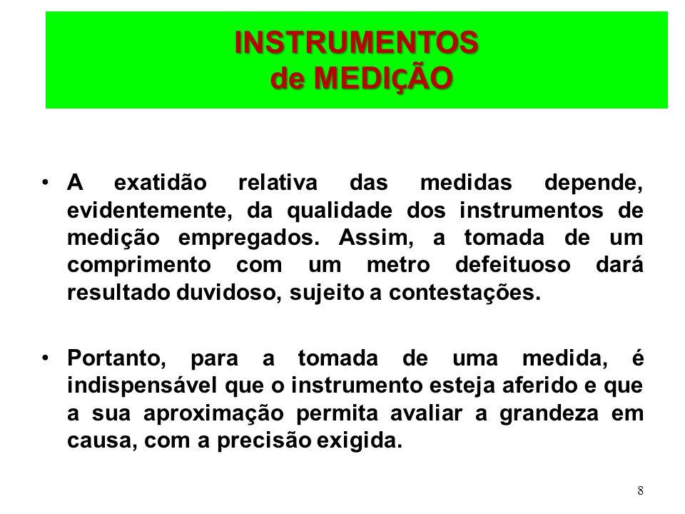 8 INSTRUMENTOS de MEDI Ç ÃO A exatidão relativa das medidas depende, evidentemente, da qualidade dos instrumentos de medição empregados. Assim, a toma