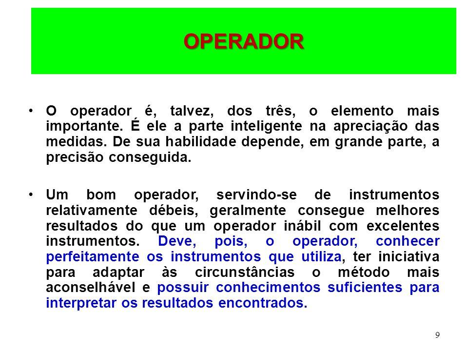 9 OPERADOR O operador é, talvez, dos três, o elemento mais importante. É ele a parte inteligente na apreciação das medidas. De sua habilidade depende,
