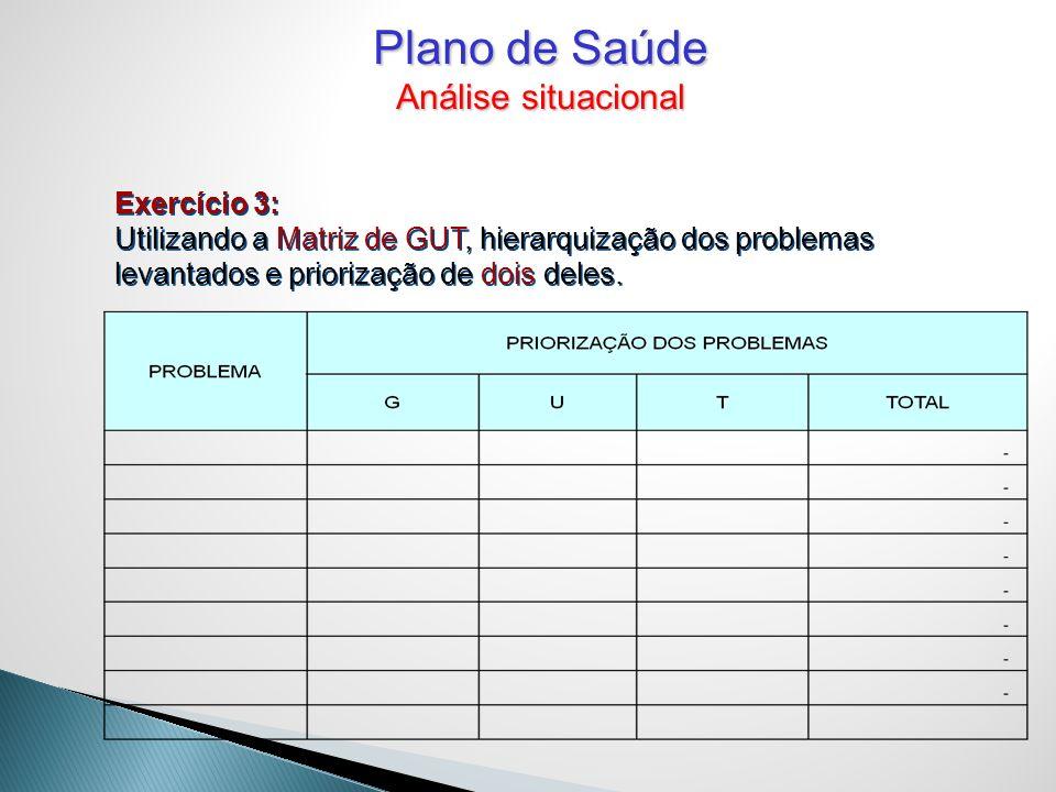 Exercício 3: Utilizando a Matriz de GUT, hierarquização dos problemas levantados e priorização de dois deles. Exercício 3: Utilizando a Matriz de GUT,
