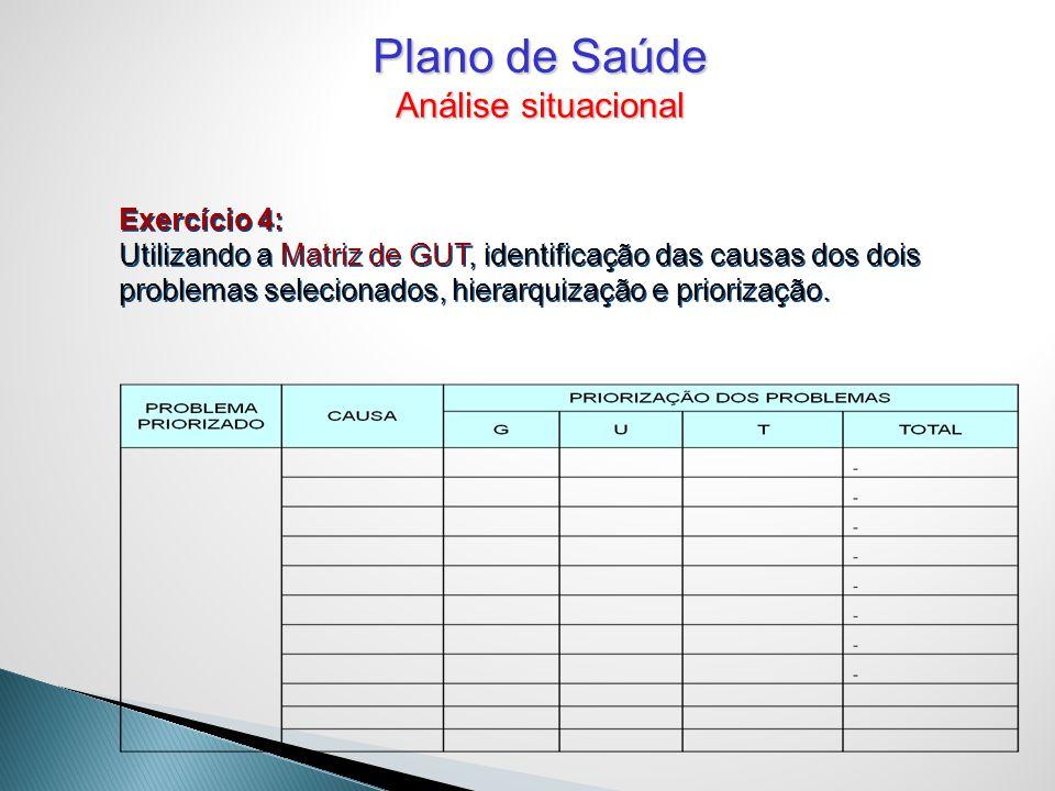 Exercício 4: Utilizando a Matriz de GUT, identificação das causas dos dois problemas selecionados, hierarquização e priorização. Exercício 4: Utilizan