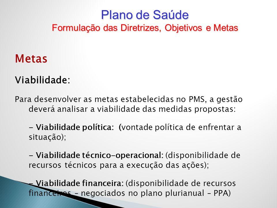 Metas Viabilidade: Para desenvolver as metas estabelecidas no PMS, a gestão deverá analisar a viabilidade das medidas propostas: - Viabilidade polític