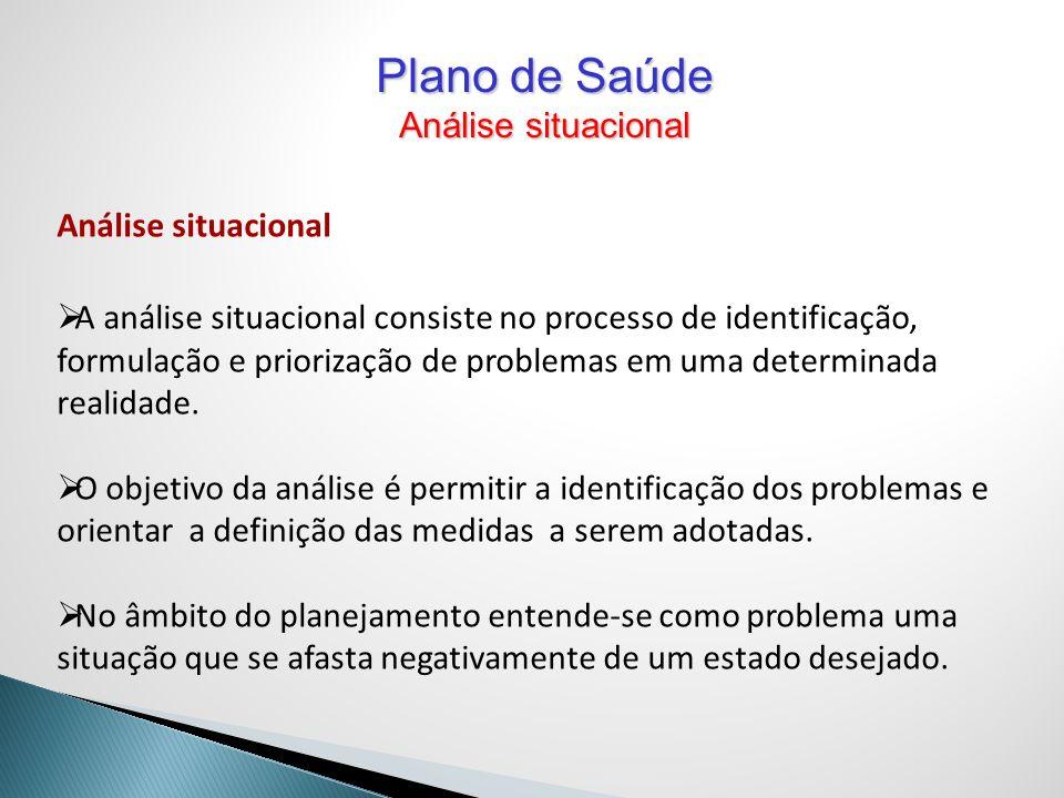 Análise situacional A análise situacional consiste no processo de identificação, formulação e priorização de problemas em uma determinada realidade. O