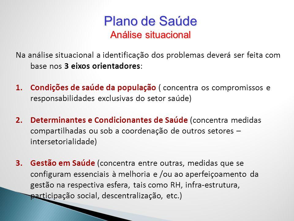 Na análise situacional a identificação dos problemas deverá ser feita com base nos 3 eixos orientadores: 1.Condições de saúde da população ( concentra