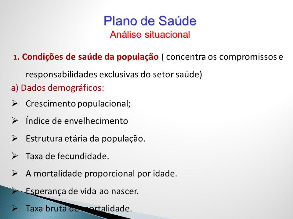 1. Condições de saúde da população ( concentra os compromissos e responsabilidades exclusivas do setor saúde) a) Dados demográficos: Crescimento popul
