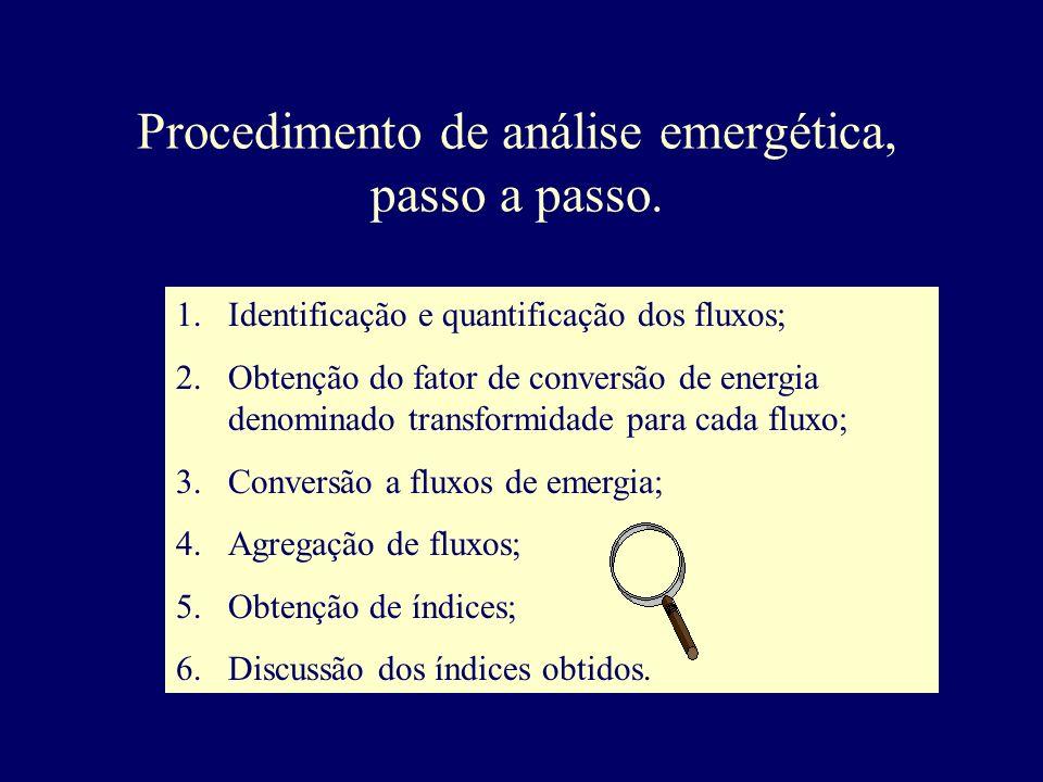 Procedimento de análise emergética, passo a passo. 1.Identificação e quantificação dos fluxos; 2.Obtenção do fator de conversão de energia denominado