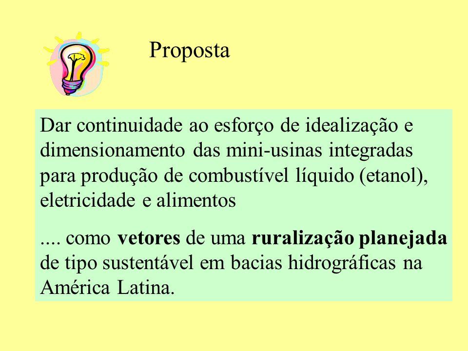Proposta Dar continuidade ao esforço de idealização e dimensionamento das mini-usinas integradas para produção de combustível líquido (etanol), eletricidade e alimentos....