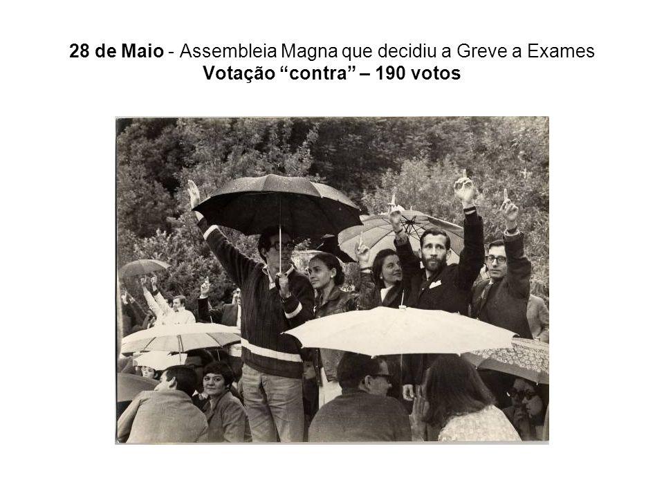 28 de Maio - Assembleia Magna que decidiu a Greve a Exames Votação contra – 190 votos