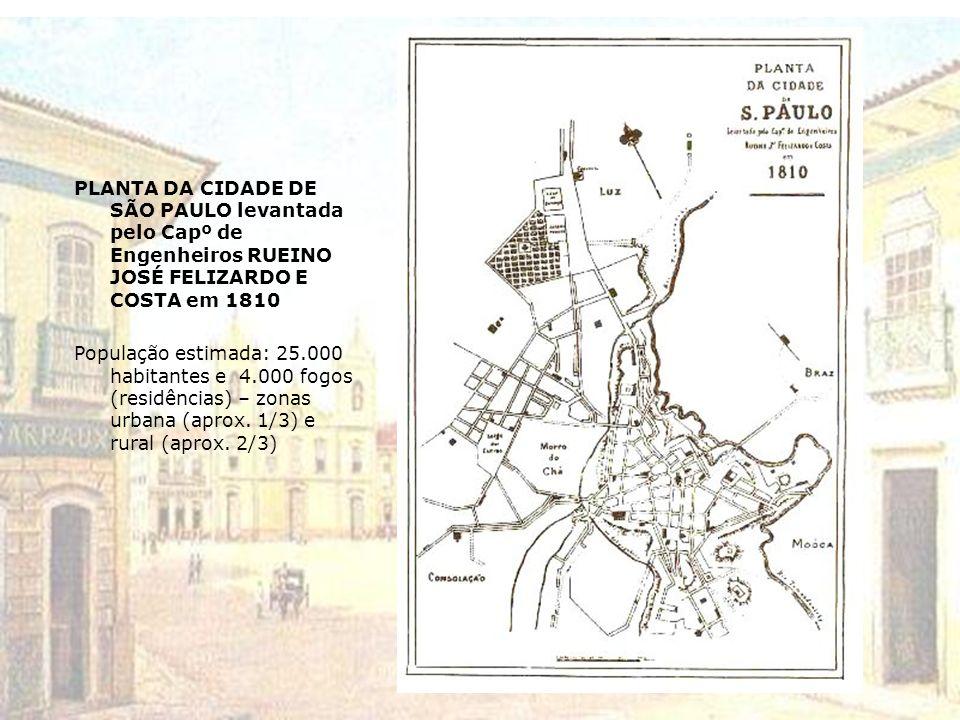O SÉCULO XIX (Guaches de J. W. Rodrigues) Igreja S. Bento vista da várzea do TamanduateíFim da Rua Direita R. da Quitanda esq. R. do ComércioR. Direit