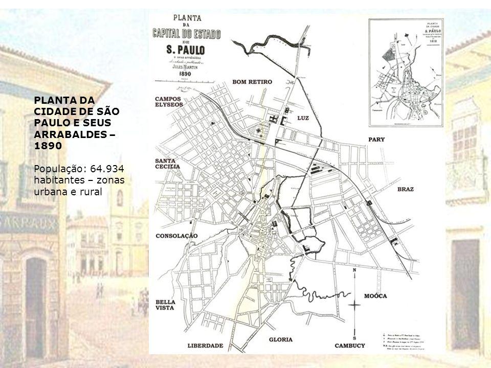 LADEIRA DO ACRE (FUTURA AV. SÃO JOÃO) – DÉCADA DE 1820 Aquarela de J. B. Debret Av. São João - 1952