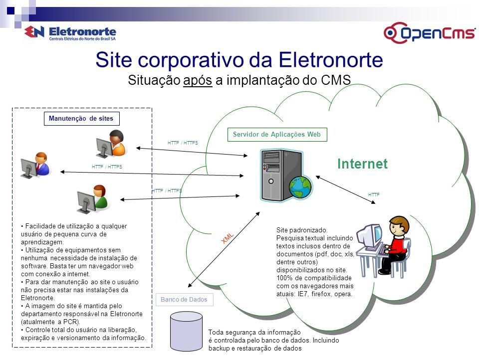 Site corporativo da Eletronorte Implementação do OpenCms = ~ Publicação Ambiente de produção: Formulário para criação de notícia Visualização do site: Resultado do formulário preenchido