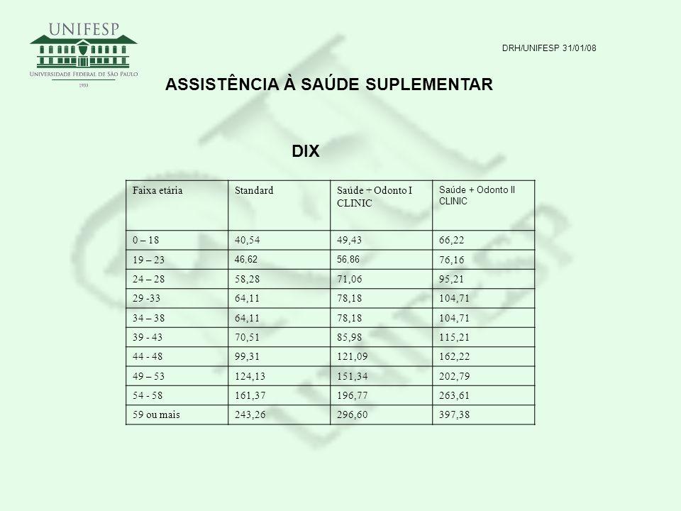 DRH/UNIFESP 31/01/08 ASSISTÊNCIA À SAÚDE SUPLEMENTAR DIX Faixa etáriaStandardSaúde + Odonto I CLINIC Saúde + Odonto II CLINIC 0 – 1840,5449,4366,22 19