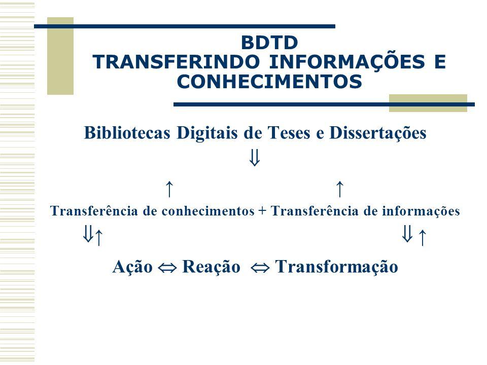 BDTD TRANSFERINDO INFORMAÇÕES E CONHECIMENTOS Bibliotecas Digitais de Teses e Dissertações Transferência de conhecimentos + Transferência de informaçõ