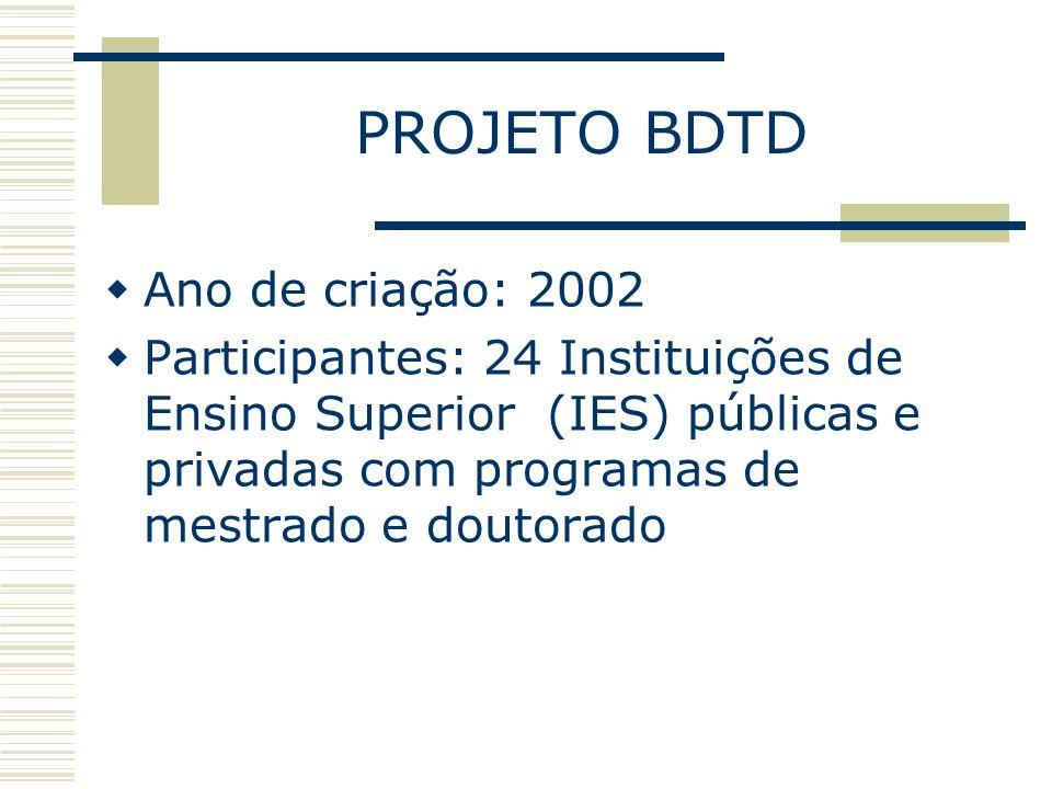 PROJETO BDTD Ano de criação: 2002 Participantes: 24 Instituições de Ensino Superior (IES) públicas e privadas com programas de mestrado e doutorado