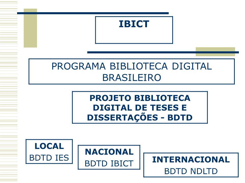 IBICT PROJETO BIBLIOTECA DIGITAL DE TESES E DISSERTAÇÕES - BDTD LOCAL BDTD IES NACIONAL BDTD IBICT INTERNACIONAL BDTD NDLTD PROGRAMA BIBLIOTECA DIGITA