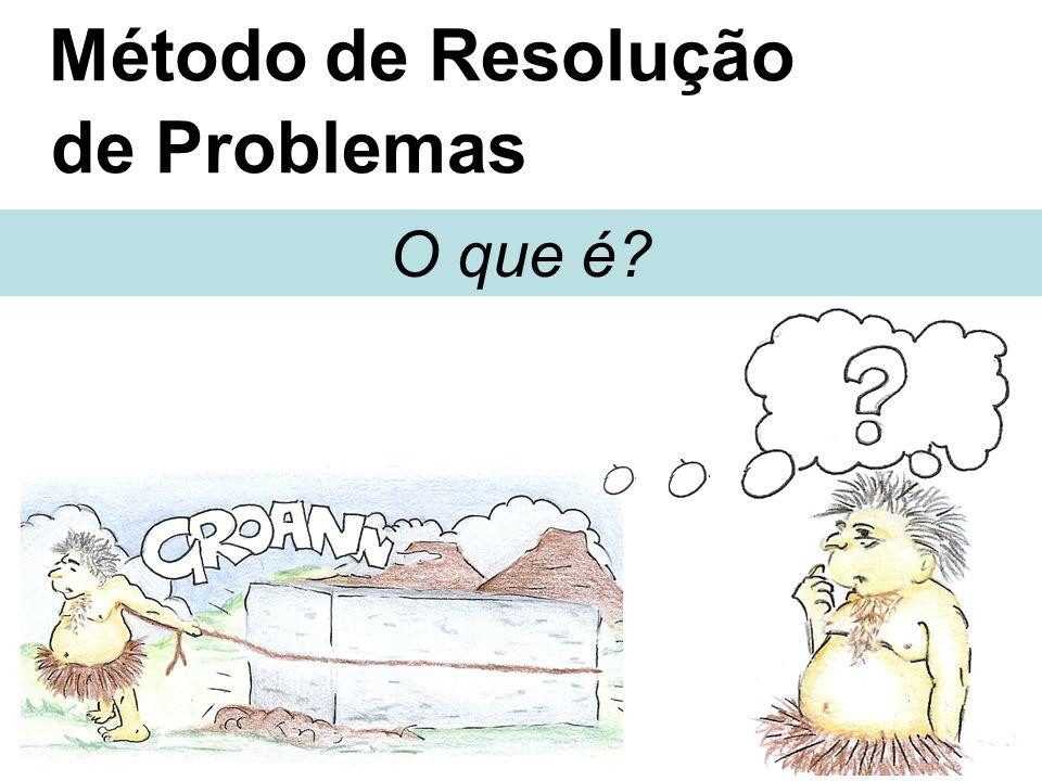 Método de Resolução de Problemas O que é?