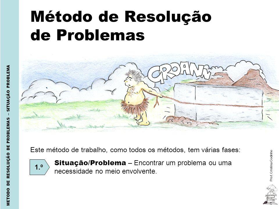 Método de Resolução de Problemas Prof. Cristina Godinho METODO DE RESOLUÇÃO DE PROBLEMAS – SITUAÇÃO PROBLEMA Este método de trabalho, como todos os mé
