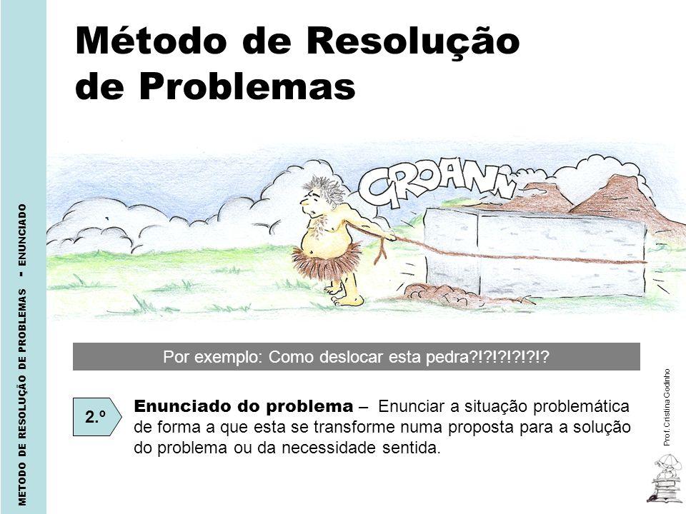 Por exemplo: Como deslocar esta pedra?!?!?!?!?!? Prof. Cristina Godinho METODO DE RESOLUÇÃO DE PROBLEMAS - ENUNCIADO 2.º Método de Resolução de Proble