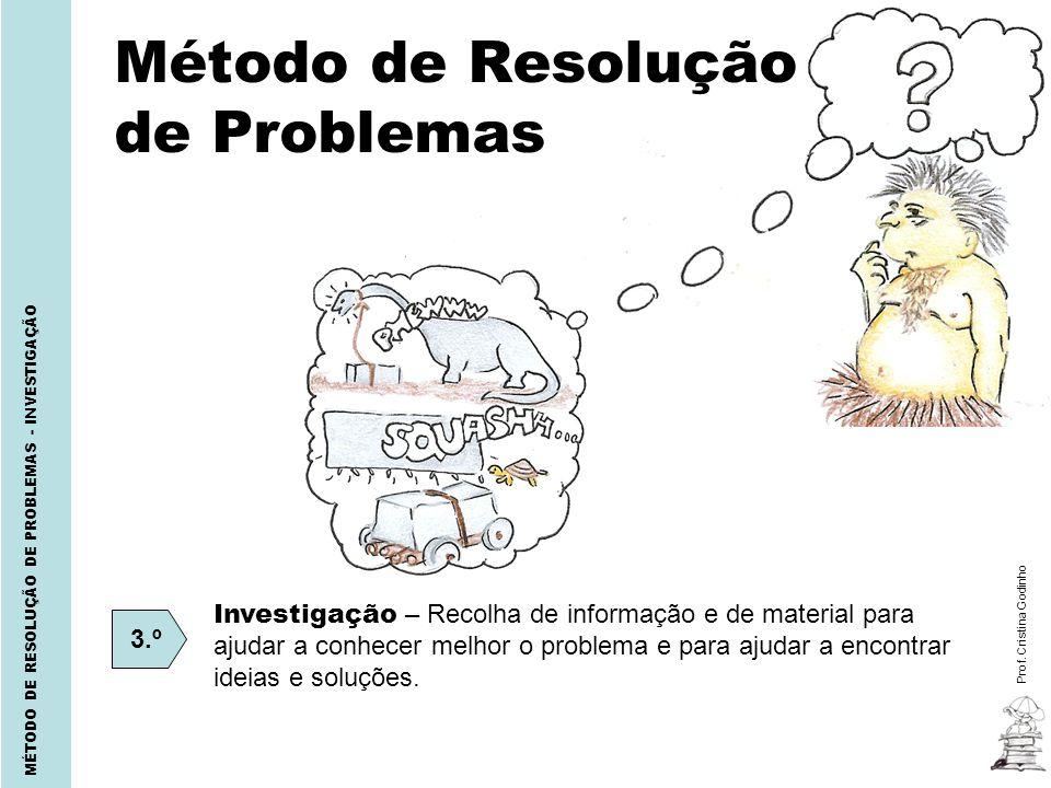 Prof. Cristina Godinho MÉTODO DE RESOLUÇÃO DE PROBLEMAS - INVESTIGAÇÃO Método de Resolução de Problemas 3.º Investigação – Recolha de informação e de