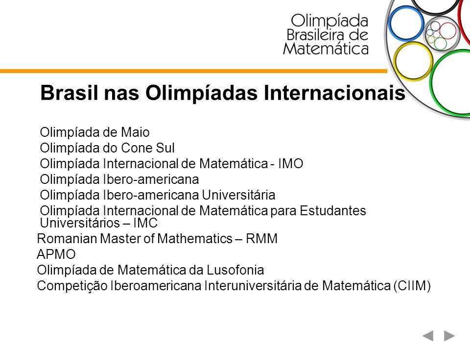 Brasil nas Olimpíadas Internacionais Olimpíada de Maio Olimpíada do Cone Sul Olimpíada Internacional de Matemática - IMO Olimpíada Ibero-americana Oli