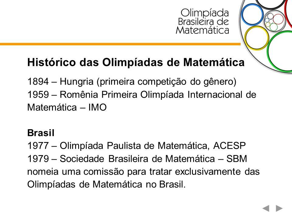 Histórico das Olimpíadas de Matemática 1894 – Hungria (primeira competição do gênero) 1959 – Romênia Primeira Olimpíada Internacional de Matemática –