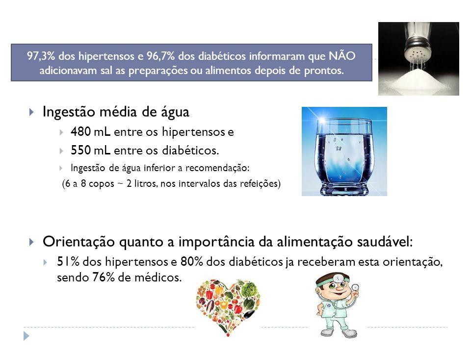 Ingestão média de água 480 mL entre os hipertensos e 550 mL entre os diabéticos.