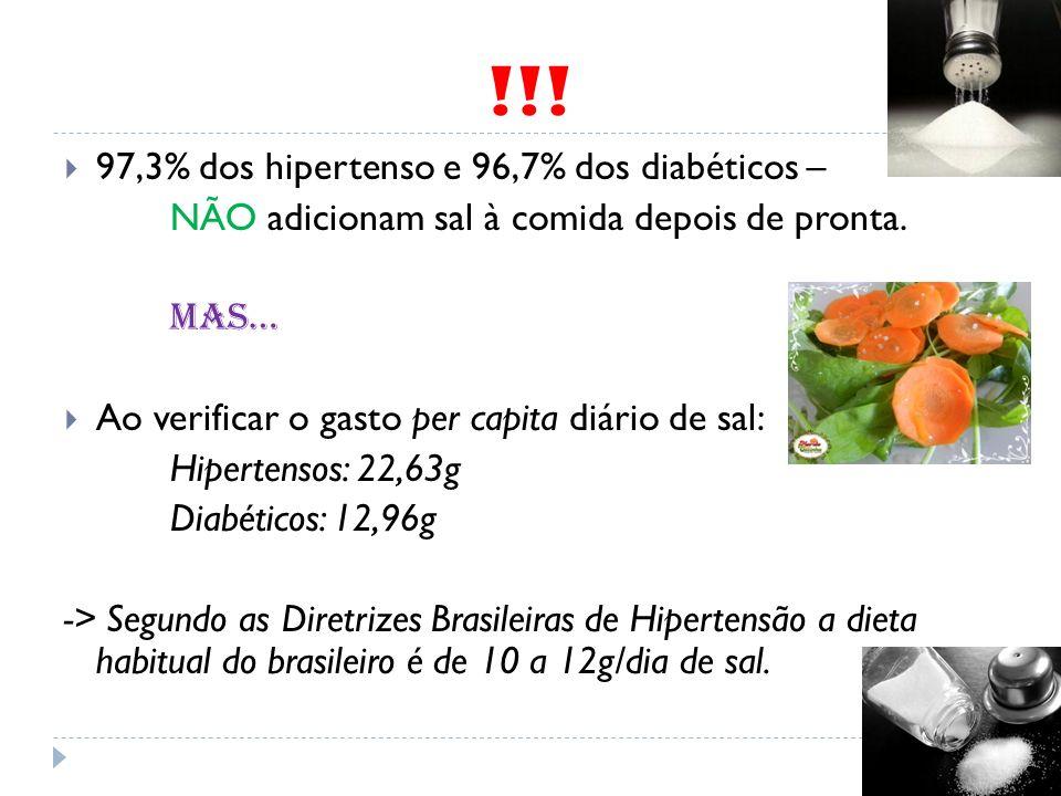 !!.97,3% dos hipertenso e 96,7% dos diabéticos – NÃO adicionam sal à comida depois de pronta.