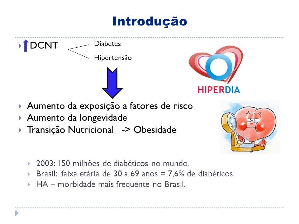 Introdução DCNT Aumento da exposição a fatores de risco Aumento da longevidade Transição Nutricional -> Obesidade 2003: 150 milhões de diabéticos no mundo.