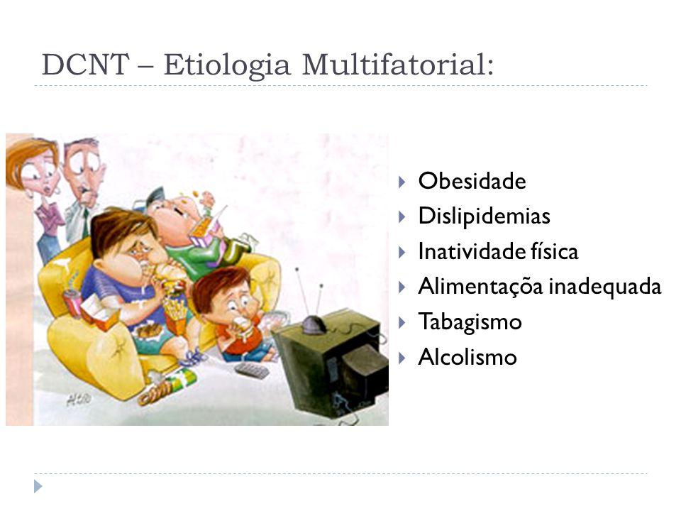 DCNT – Etiologia Multifatorial: Obesidade Dislipidemias Inatividade física Alimentaçõa inadequada Tabagismo Alcolismo