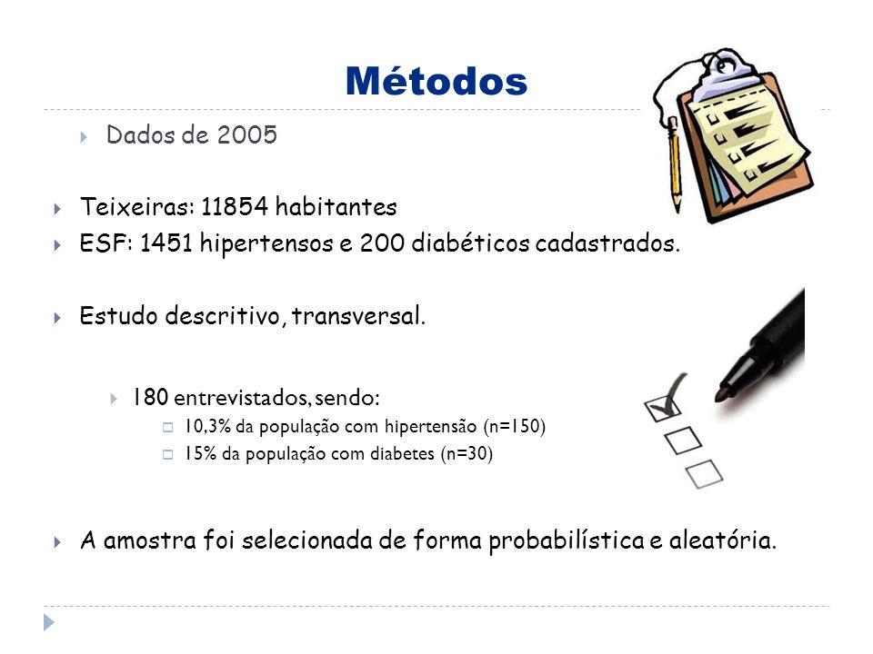 Outros estudos… Castro e Franco verificaram em seu estudo que 57,1% dos diabéticos avaliados gostavam de usar o adoçante, principalmente porque acostumaram a utilizá-lo (87,6%).