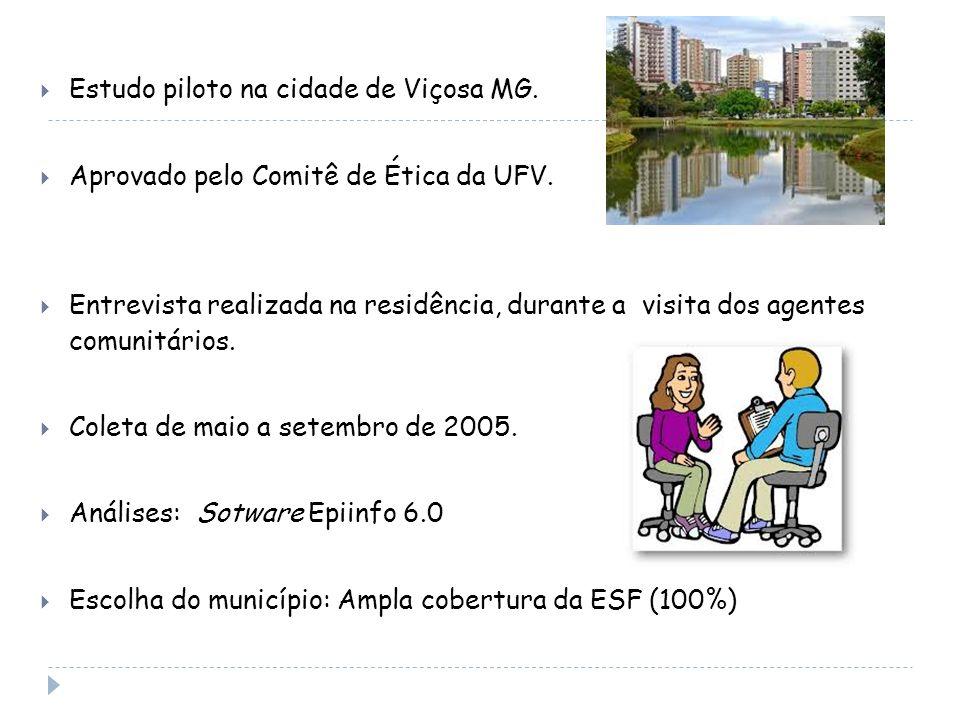 Estudo piloto na cidade de Viçosa MG.Aprovado pelo Comitê de Ética da UFV.