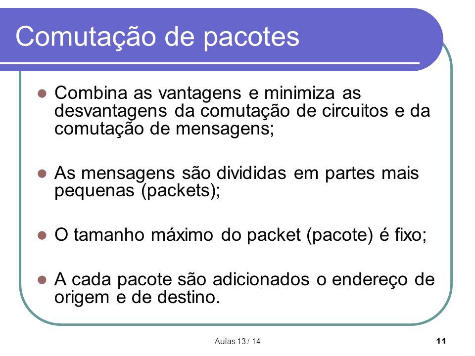 Aulas 13 / 1411 Comutação de pacotes Combina as vantagens e minimiza as desvantagens da comutação de circuitos e da comutação de mensagens; As mensage