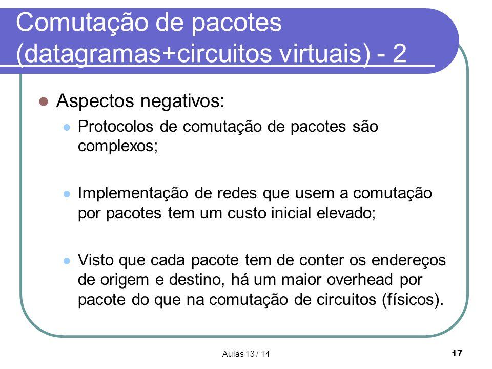 Aulas 13 / 1417 Comutação de pacotes (datagramas+circuitos virtuais) - 2 Aspectos negativos: Protocolos de comutação de pacotes são complexos; Impleme
