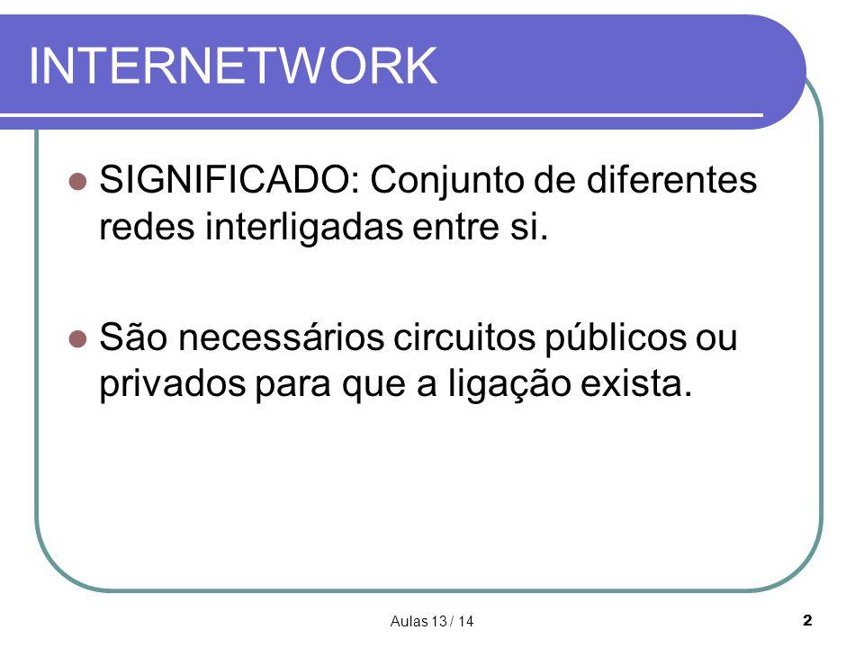 Aulas 13 / 142 INTERNETWORK SIGNIFICADO: Conjunto de diferentes redes interligadas entre si. São necessários circuitos públicos ou privados para que a