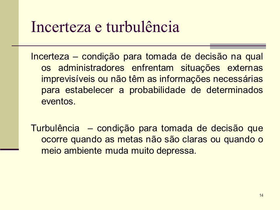 14 Incerteza e turbulência Incerteza – condição para tomada de decisão na qual os administradores enfrentam situações externas imprevisíveis ou não tê