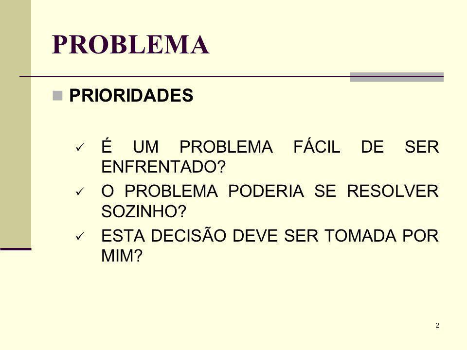 2 PROBLEMA PRIORIDADES É UM PROBLEMA FÁCIL DE SER ENFRENTADO? O PROBLEMA PODERIA SE RESOLVER SOZINHO? ESTA DECISÃO DEVE SER TOMADA POR MIM?
