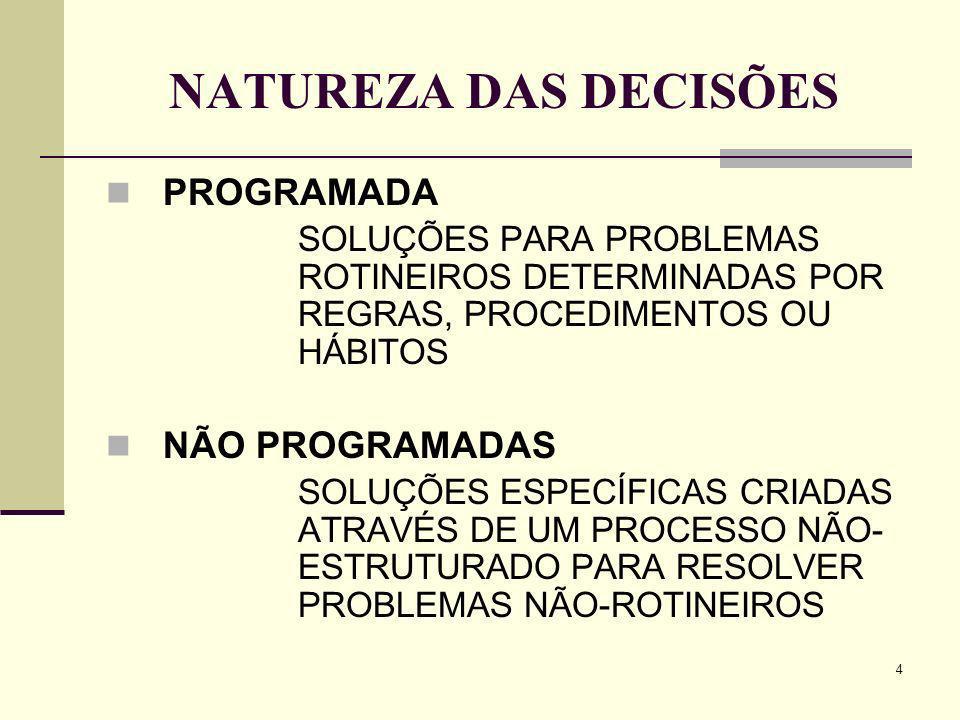 4 NATUREZA DAS DECISÕES PROGRAMADA SOLUÇÕES PARA PROBLEMAS ROTINEIROS DETERMINADAS POR REGRAS, PROCEDIMENTOS OU HÁBITOS NÃO PROGRAMADAS SOLUÇÕES ESPEC